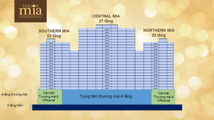 Sài Gòn Mia